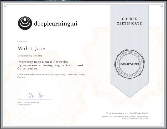 https://www.coursera.org/account/accomplishments/certificate/7GKXAKGUYCAU