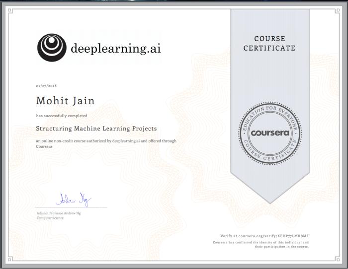 https://www.coursera.org/account/accomplishments/certificate/KEHP77LMRBMF